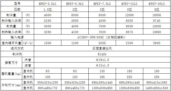 防爆高溫空調參數.JPG